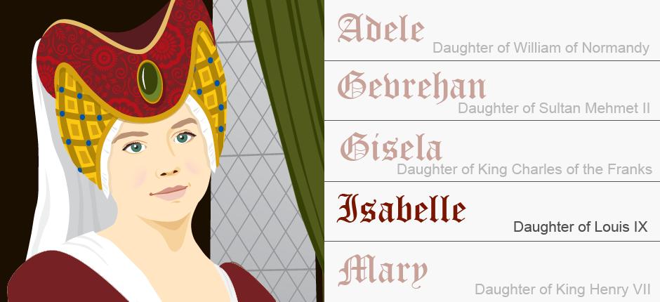 isabelle-slide